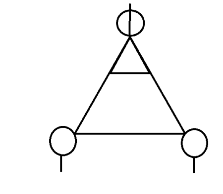 The upcoming Triple portals – Spiritual, physical and human Triangle-symbol